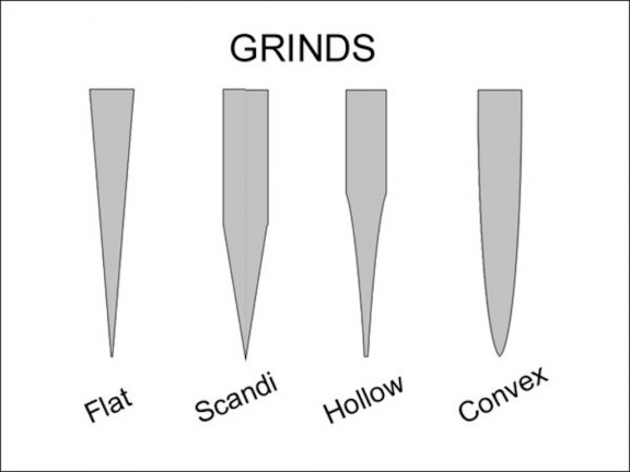 585898-sencaus_Blade-Grinds